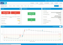 DCRS - Driver Compliance Risk Score